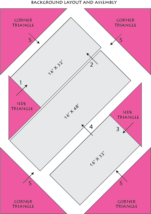 LAYOUT AND ASSEMBLY
