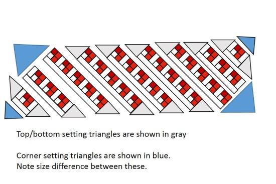setting-triangles